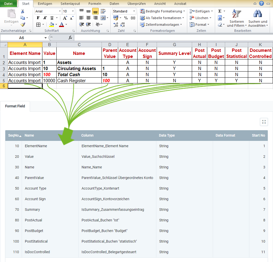 Format Example For Importing Chart Of Accounts Data